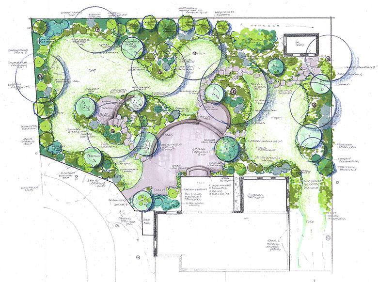 Projekt ogrodu w Bydgoszczy